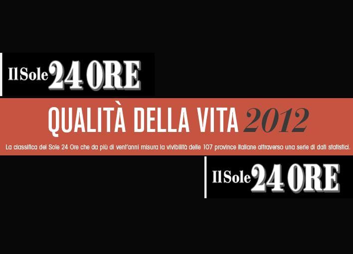 Qualità della vita 2012 Il Sole 24 ORE 2