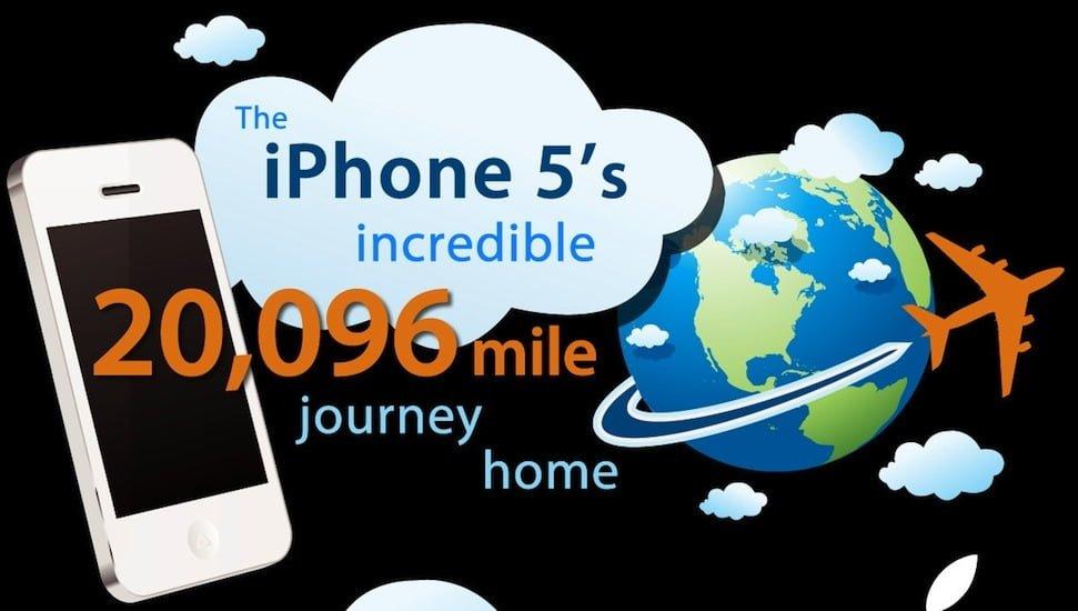 iphone journey infographic