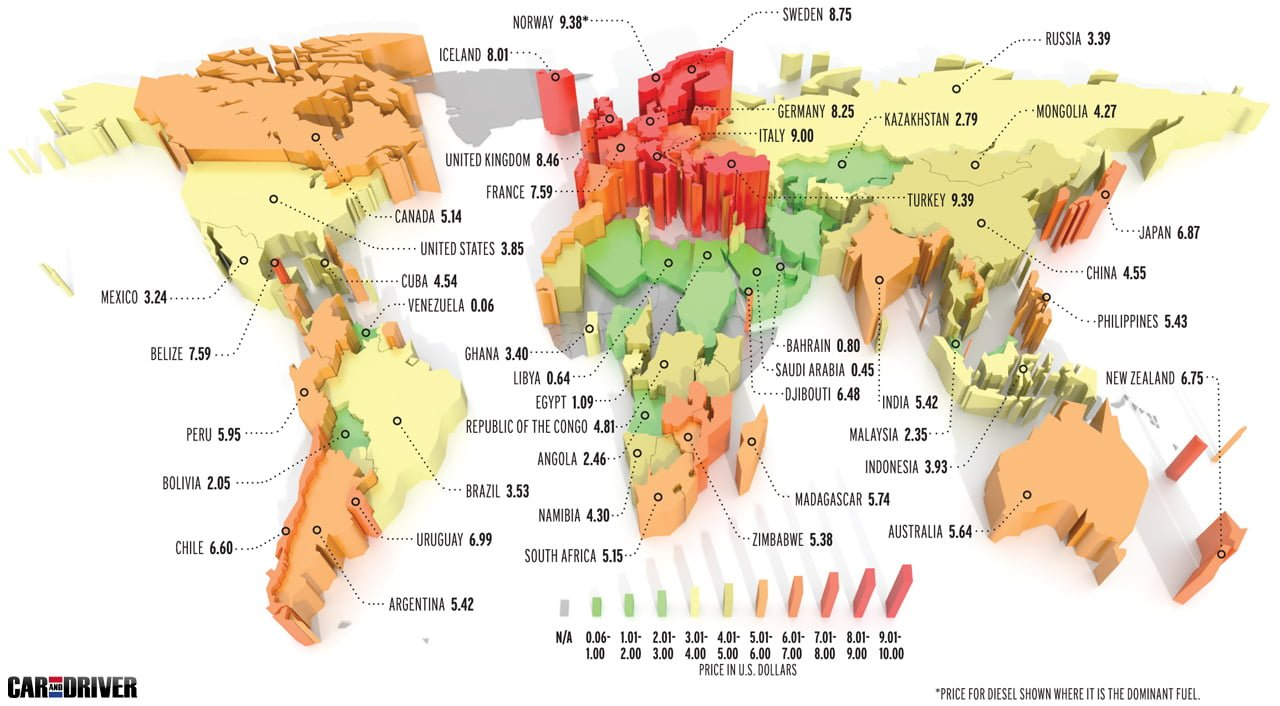 Global Gouging Fuel Prices Around the World 1280