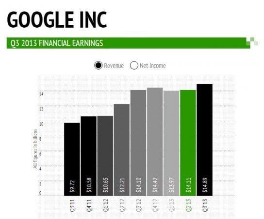 Google-Finance-Q3-2013-2