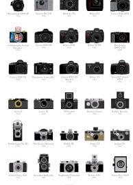 PopChartLab Cameras new