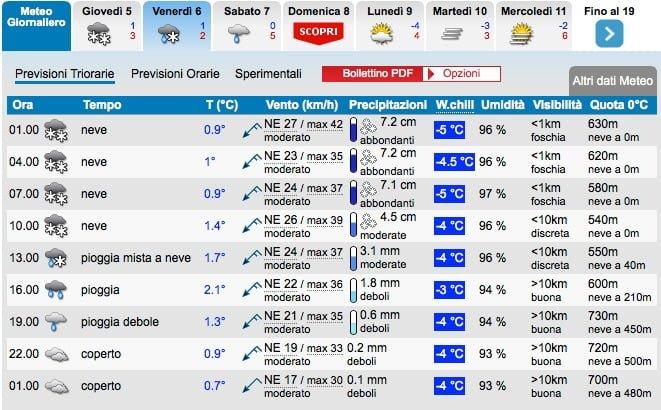 Previsioni_Meteo_Padova_-_Weather_Padova_»_IL_METEO_IT 2-1