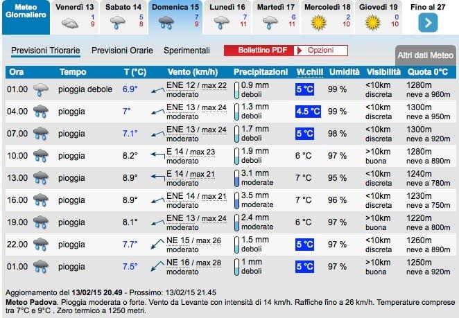 Previsioni_Meteo_Padova_-_Weather_Padova_»_IL_METEO_IT 2