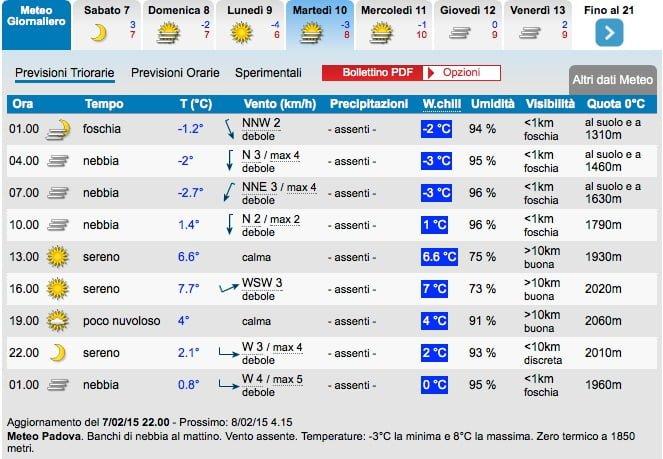 Previsioni_Meteo_Padova_-_Weather_Padova_»_IL_METEO_IT 3