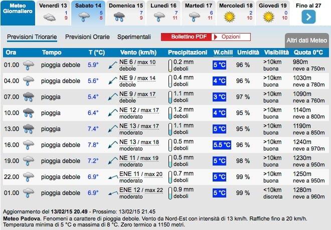 Previsioni_Meteo_Padova_-_Weather_Padova_»_IL_METEO_IT