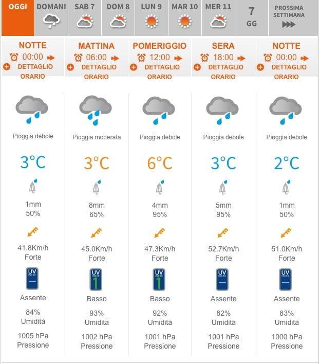Previsioni_meteo_Padova___METEO_IT-1