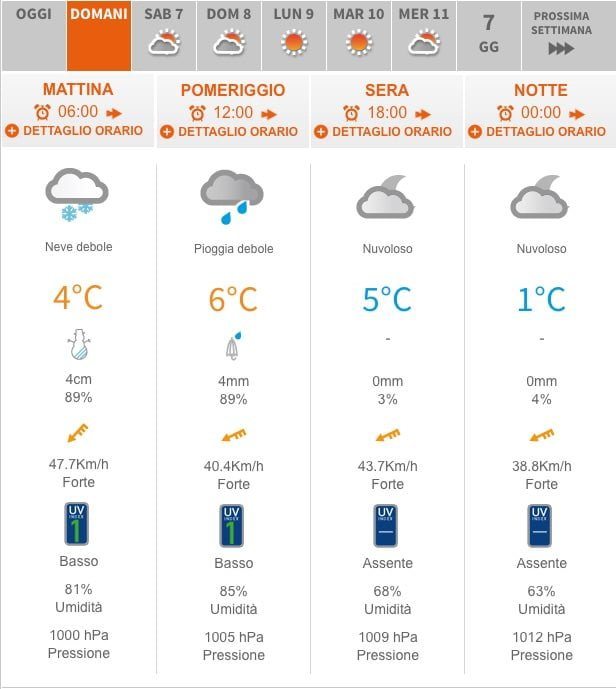 Previsioni_meteo_Padova___METEO_IT 2-1