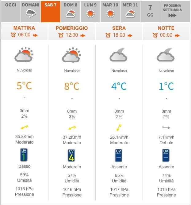 Previsioni_meteo_Padova___METEO_IT 3-1