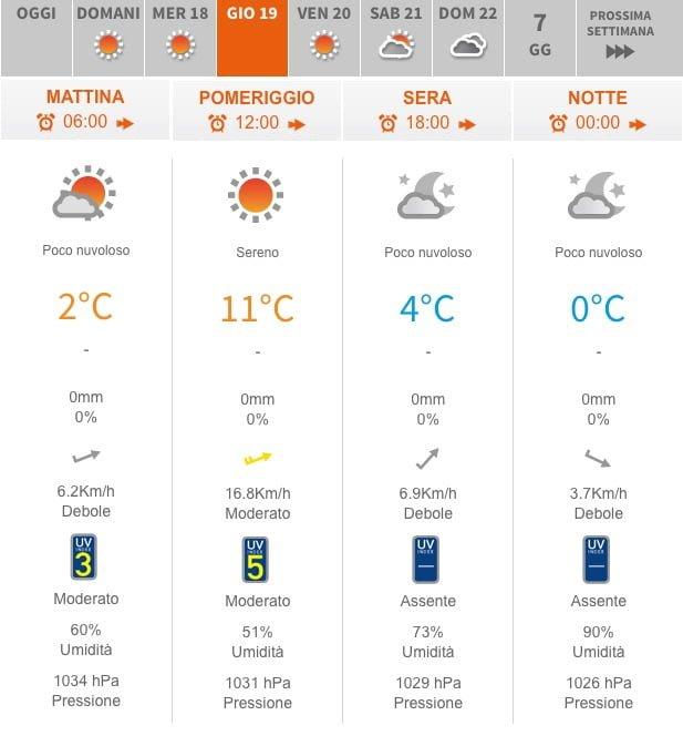 Previsioni_meteo_Padova___METEO_IT 3