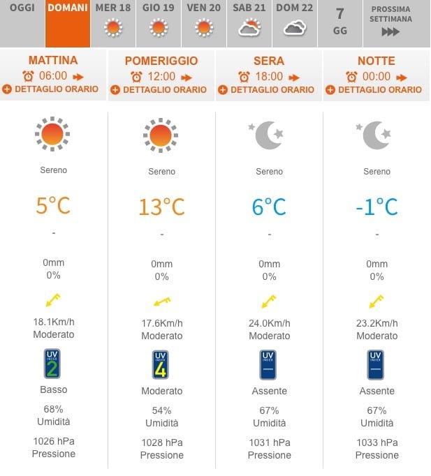 Previsioni_meteo_Padova___METEO_IT