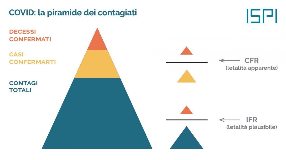letalità coronavirus confronto