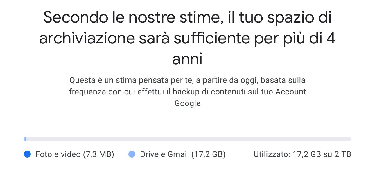 Google Foto backup gratuito